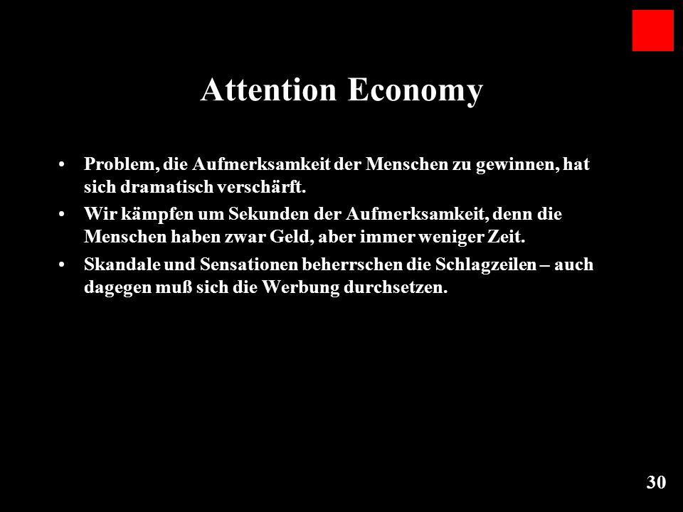 Attention Economy Problem, die Aufmerksamkeit der Menschen zu gewinnen, hat sich dramatisch verschärft.