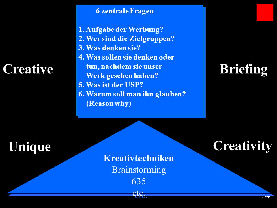 Creative Briefing Unique Creativity Kreativtechniken Brainstorming 635