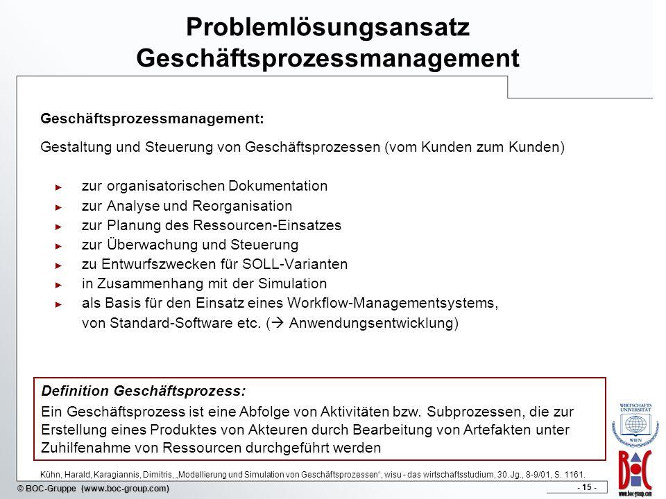 Problemlösungsansatz Geschäftsprozessmanagement