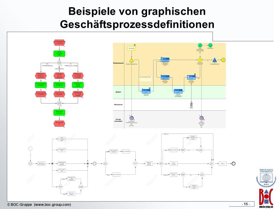 Beispiele von graphischen Geschäftsprozessdefinitionen