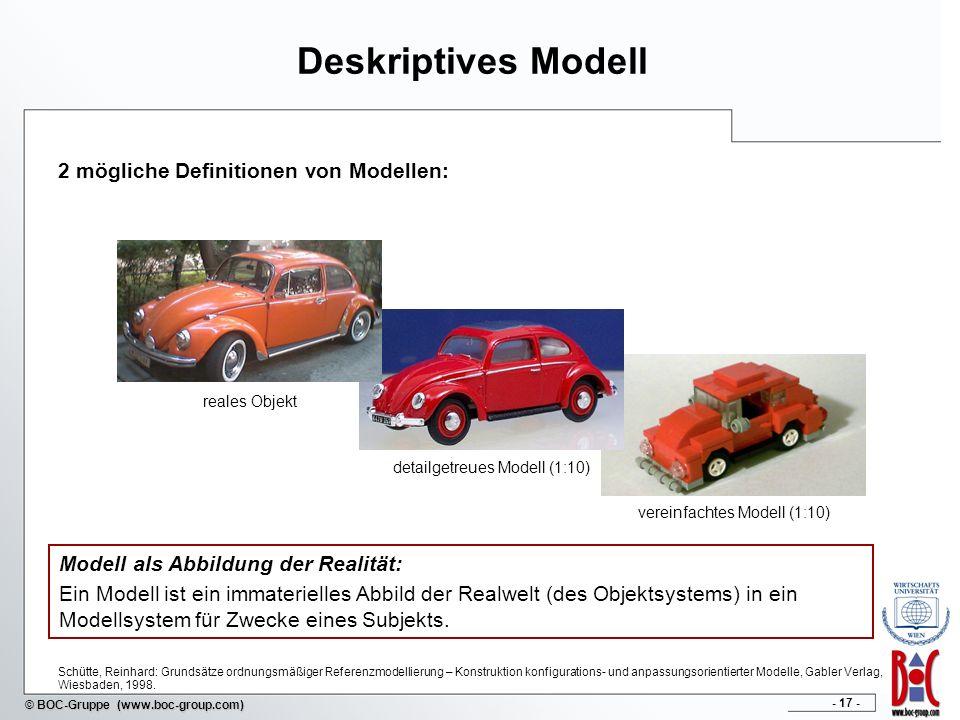 Deskriptives Modell 2 mögliche Definitionen von Modellen:
