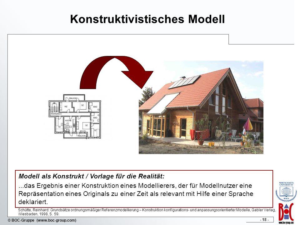 Konstruktivistisches Modell
