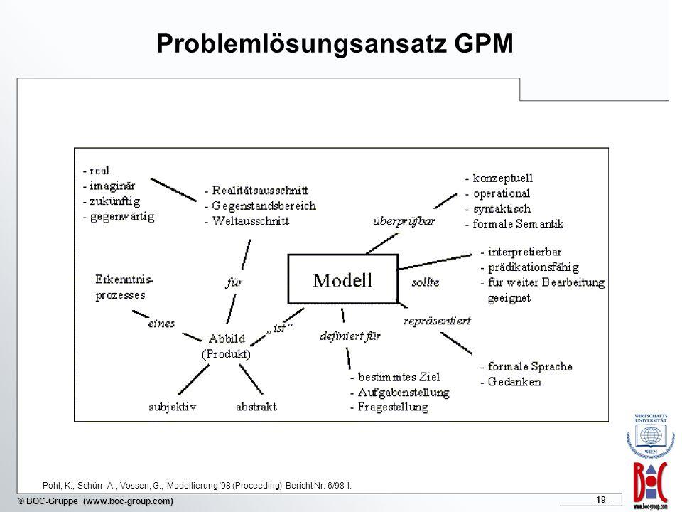 Problemlösungsansatz GPM