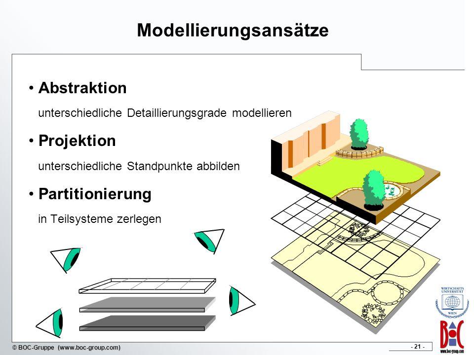Modellierungsansätze