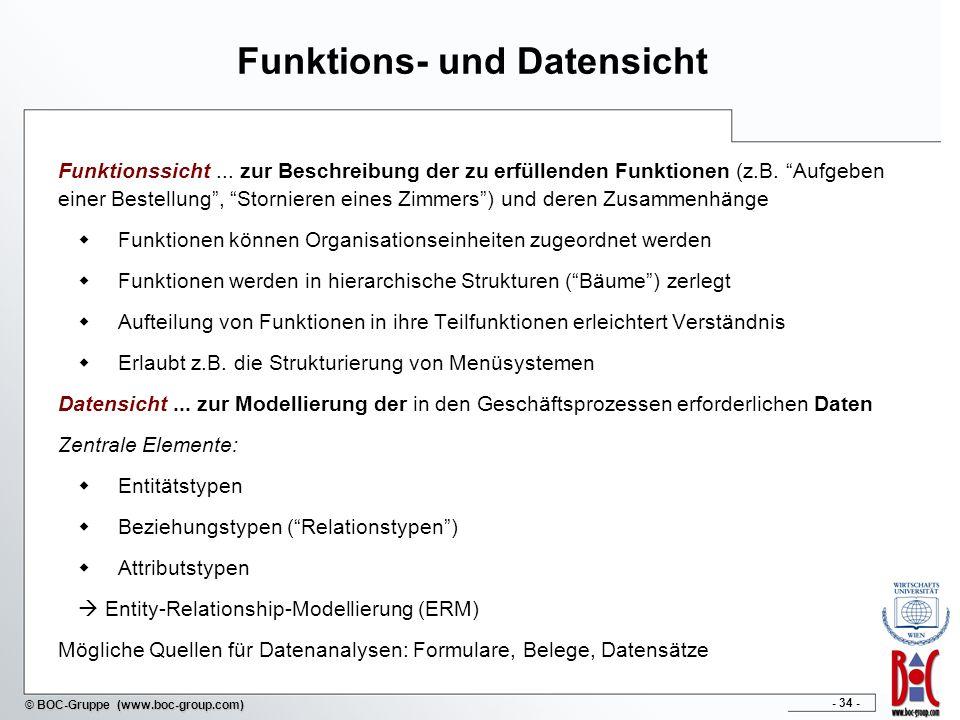 Funktions- und Datensicht