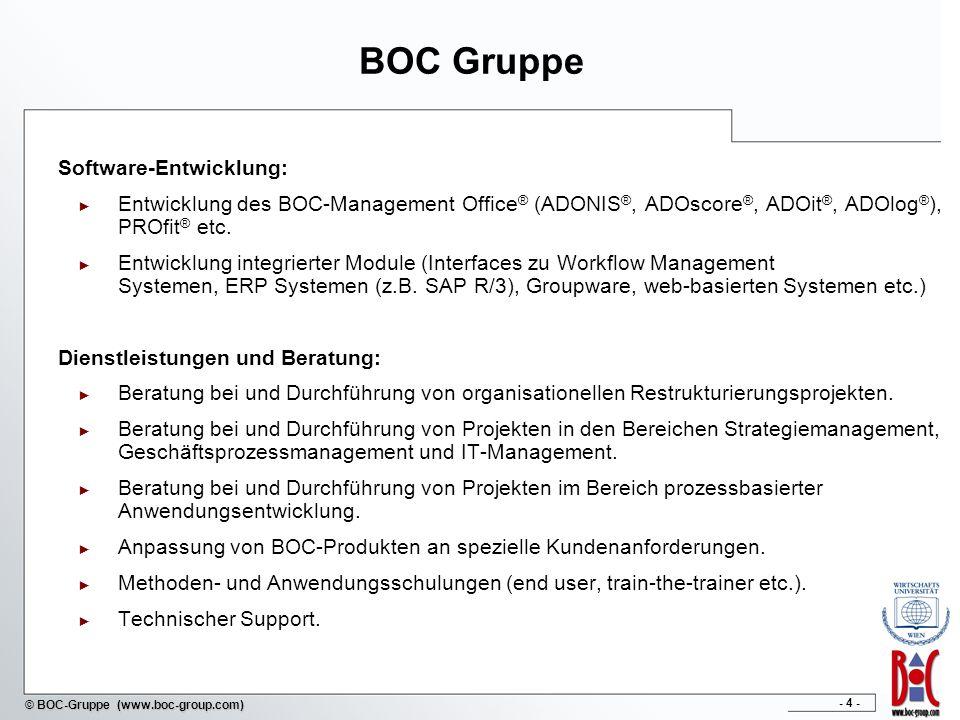 BOC Gruppe Software-Entwicklung: