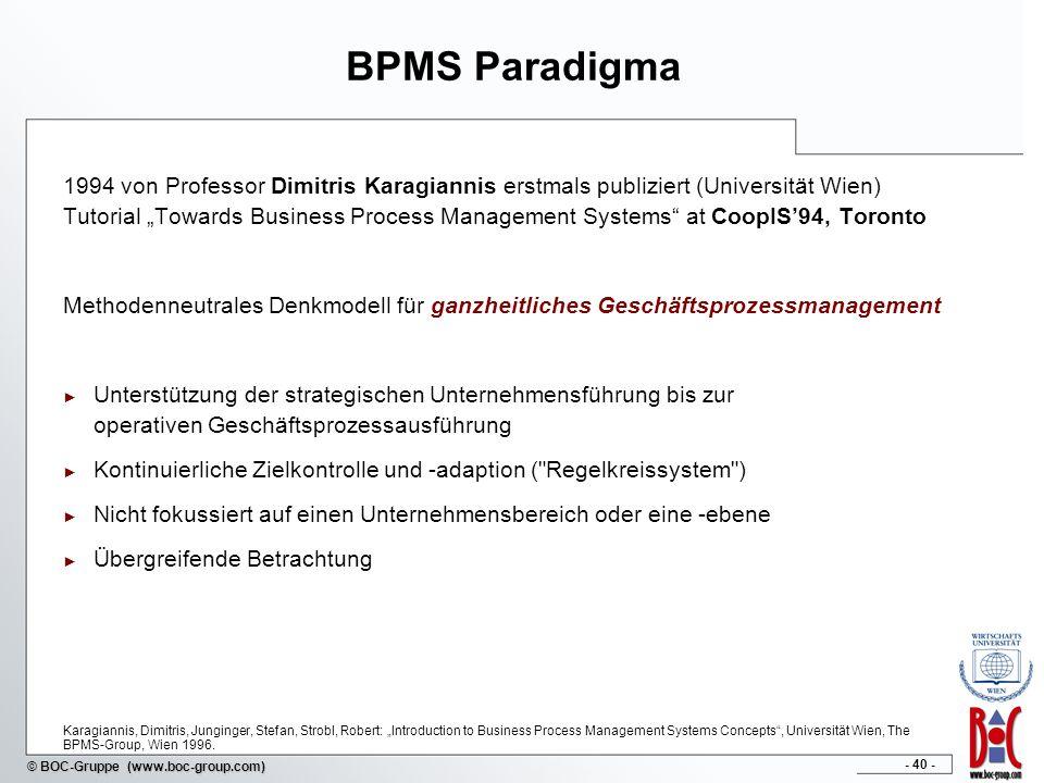 BPMS Paradigma
