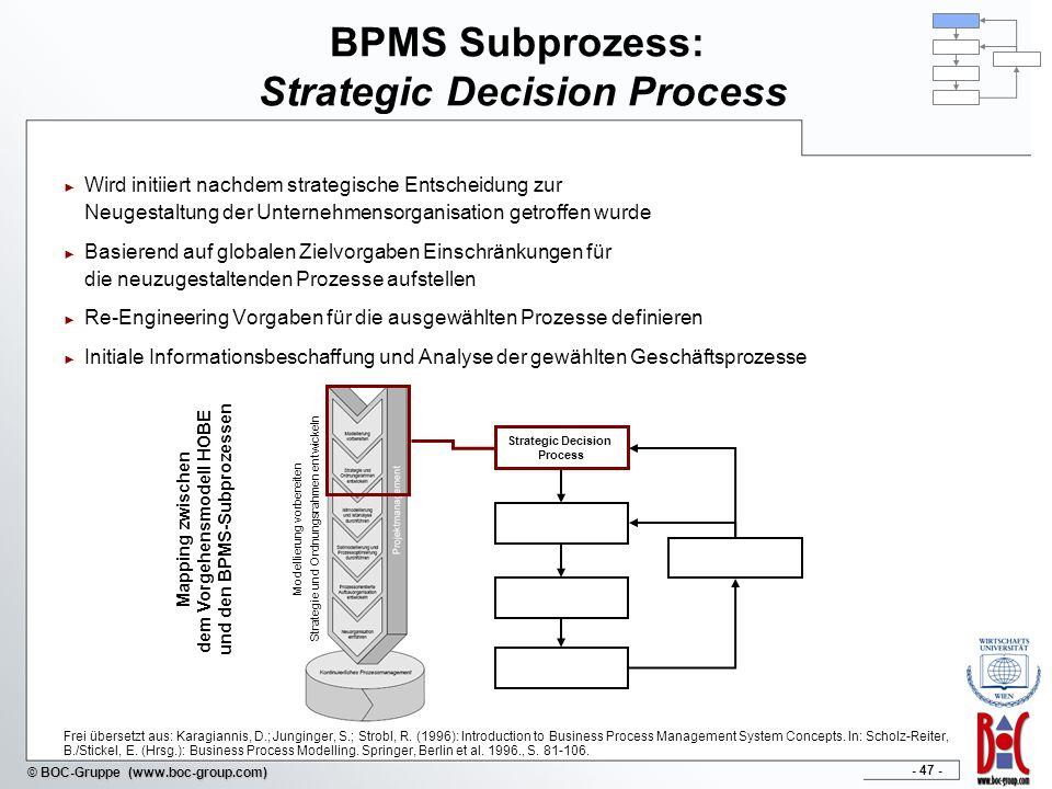 BPMS Subprozess: Strategic Decision Process