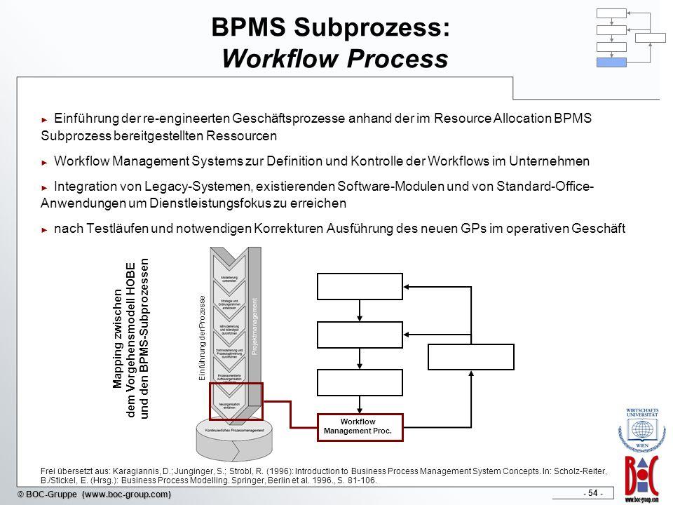 BPMS Subprozess: Workflow Process