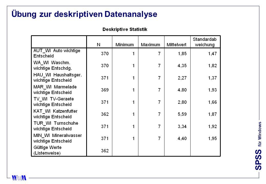 Übung zur deskriptiven Datenanalyse