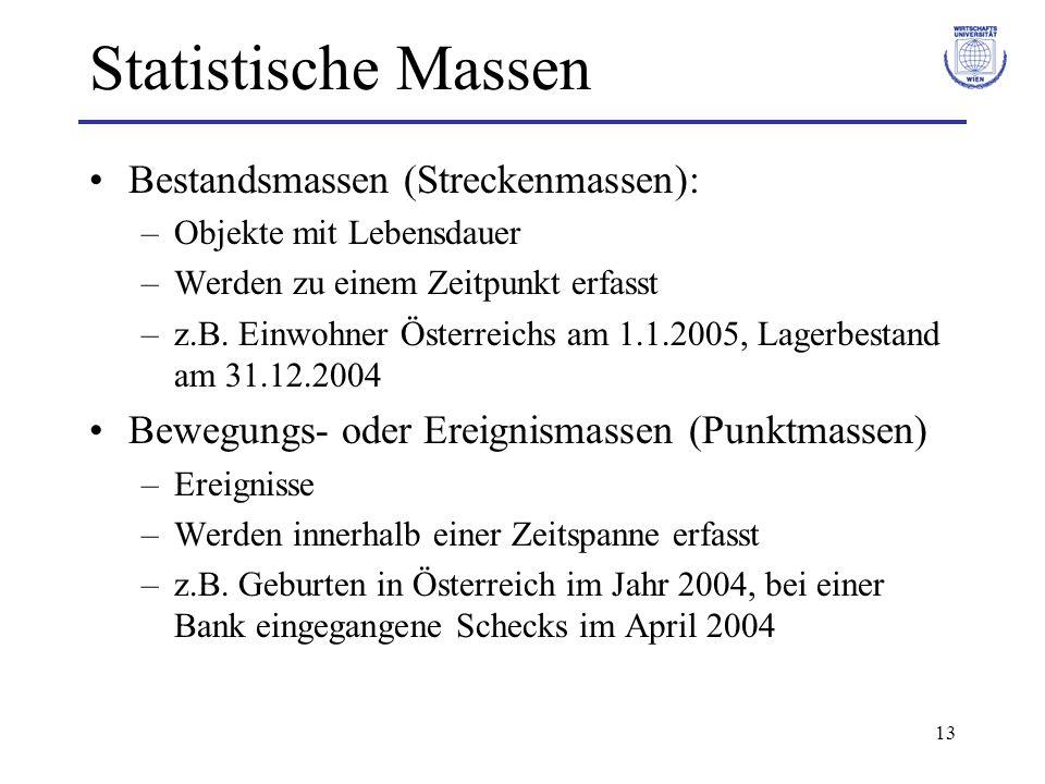 Statistische Massen Bestandsmassen (Streckenmassen):