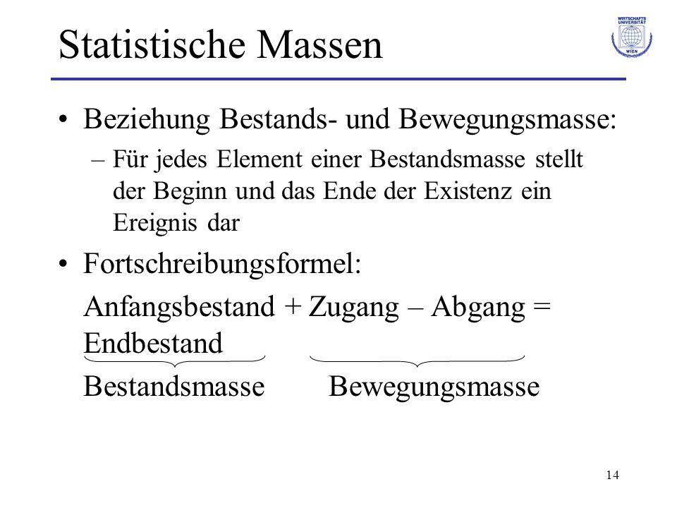 Statistische Massen Beziehung Bestands- und Bewegungsmasse: