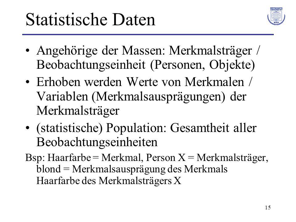 Statistische Daten Angehörige der Massen: Merkmalsträger / Beobachtungseinheit (Personen, Objekte)