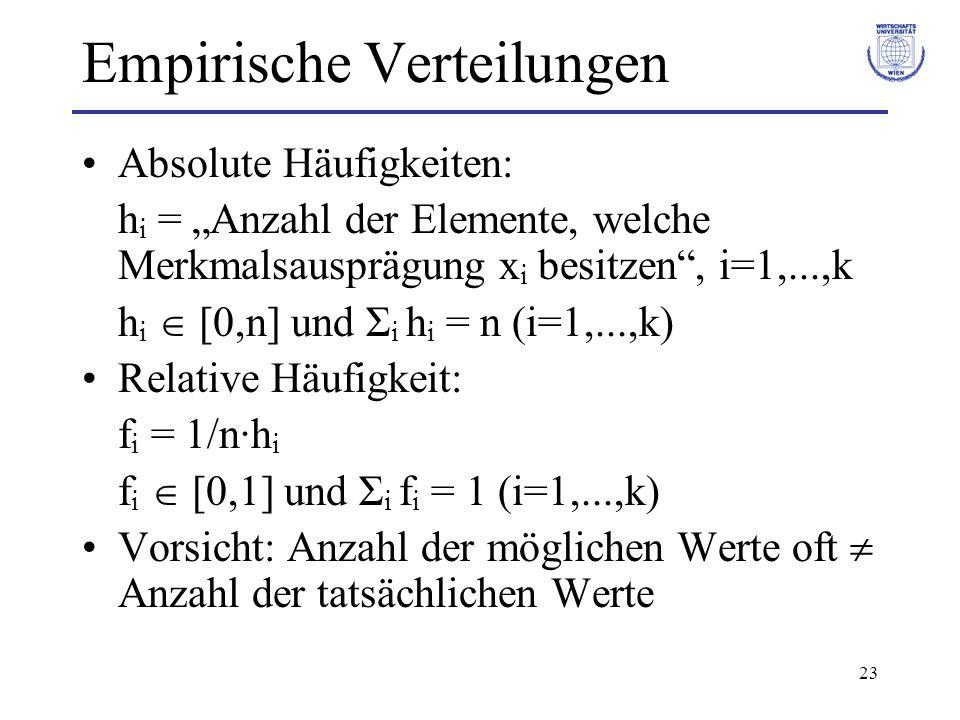 Empirische Verteilungen