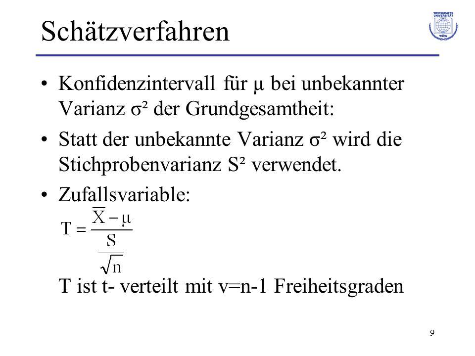 Schätzverfahren Konfidenzintervall für µ bei unbekannter Varianz σ² der Grundgesamtheit: