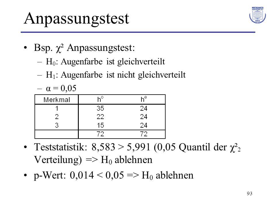 Anpassungstest Bsp. χ² Anpassungstest: