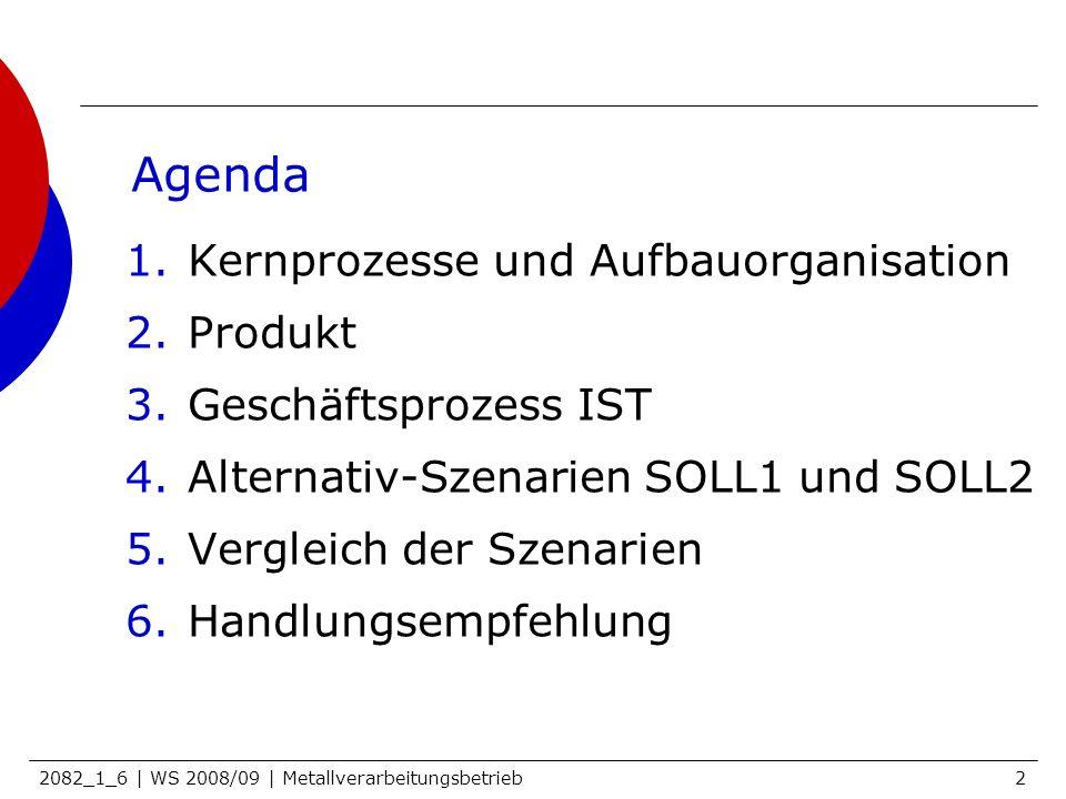 Agenda Kernprozesse und Aufbauorganisation Produkt