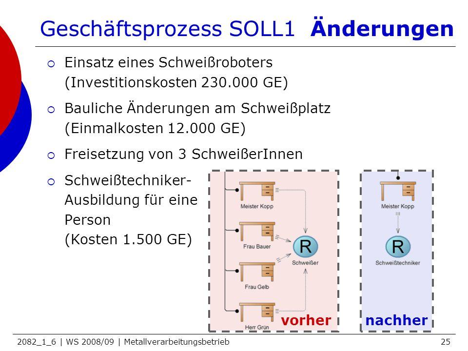 Geschäftsprozess SOLL1 Änderungen