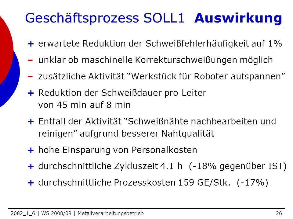 Geschäftsprozess SOLL1 Auswirkung