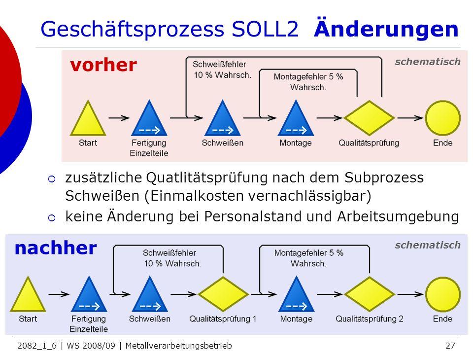 Geschäftsprozess SOLL2 Änderungen