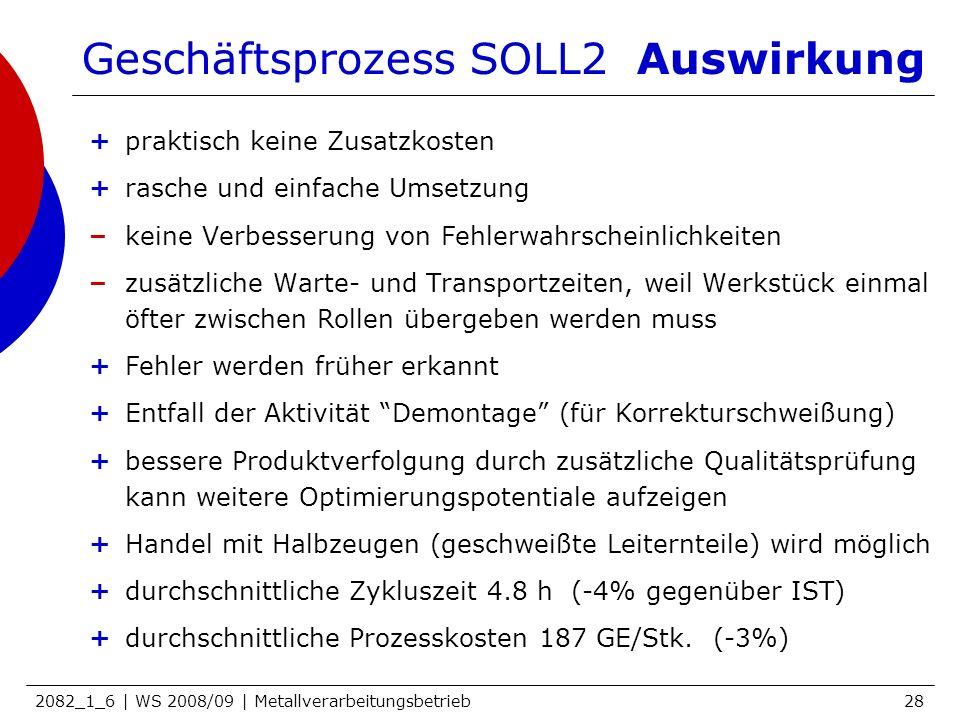 Geschäftsprozess SOLL2 Auswirkung