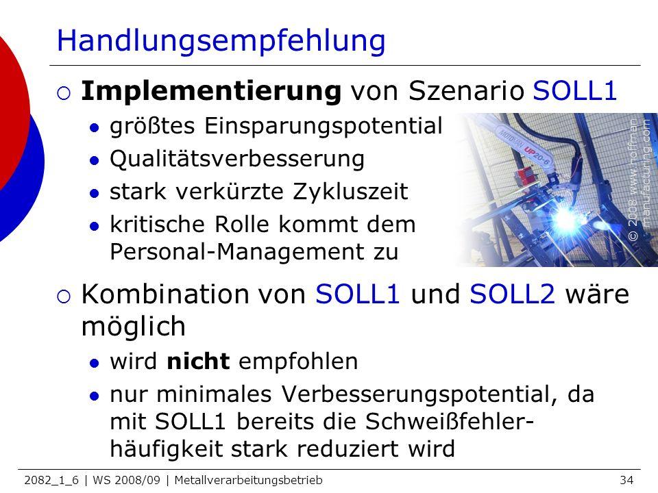 Handlungsempfehlung Implementierung von Szenario SOLL1