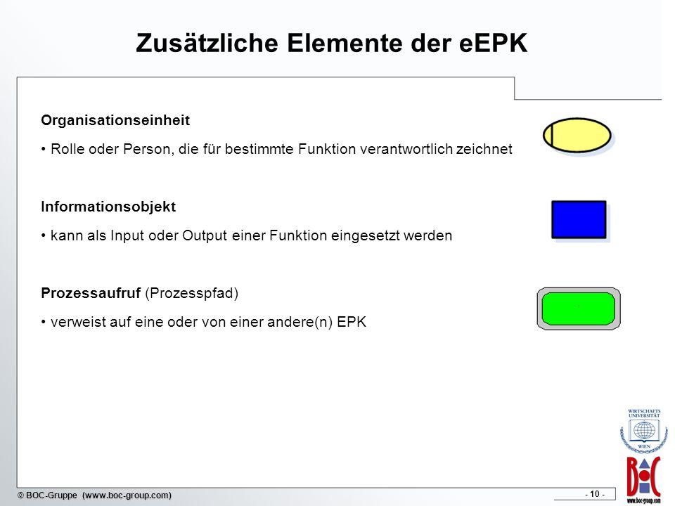 Zusätzliche Elemente der eEPK
