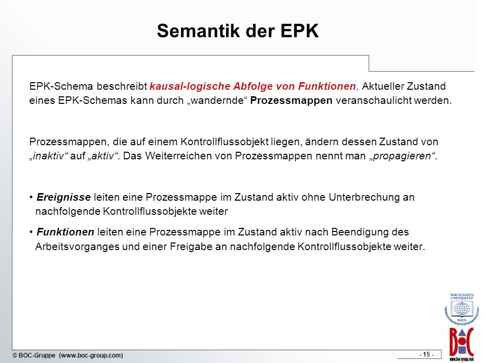 Semantik der EPK