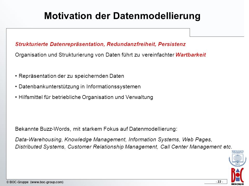Motivation der Datenmodellierung