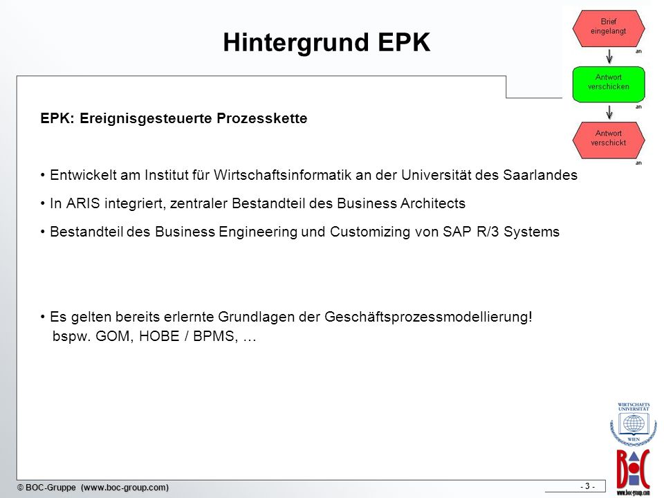 Hintergrund EPK EPK: Ereignisgesteuerte Prozesskette