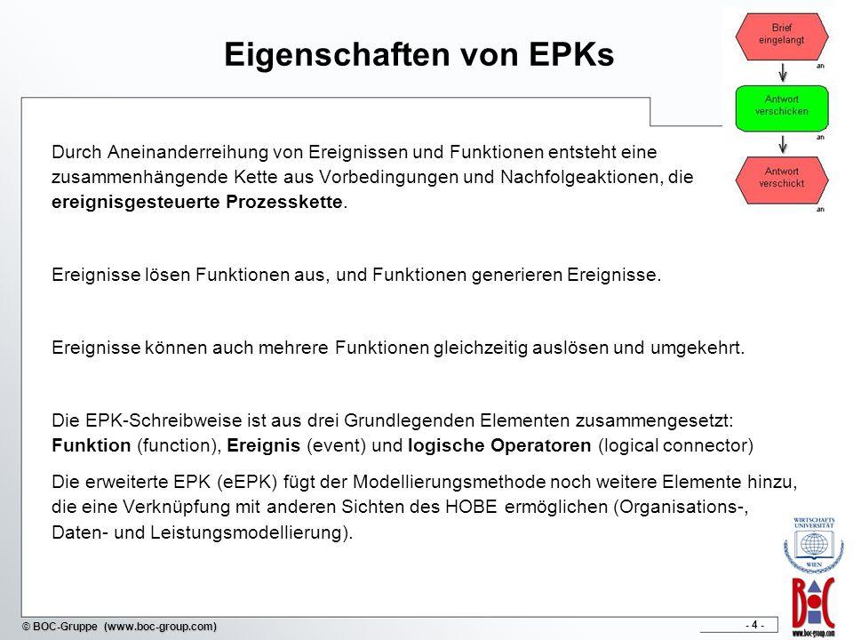 Eigenschaften von EPKs