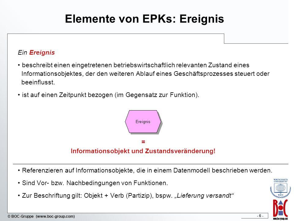 Elemente von EPKs: Ereignis
