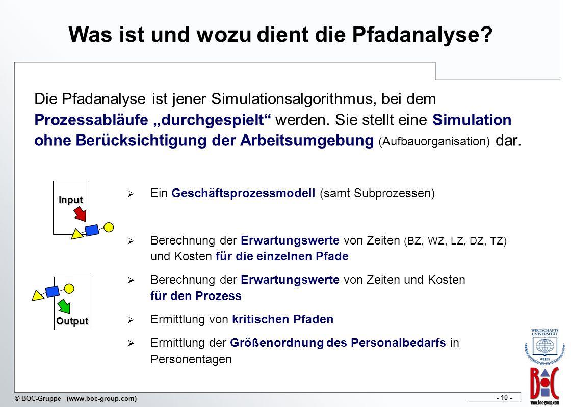 Was ist und wozu dient die Pfadanalyse