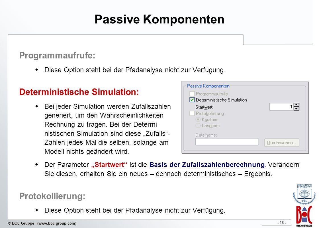 Passive Komponenten Programmaufrufe: Deterministische Simulation:
