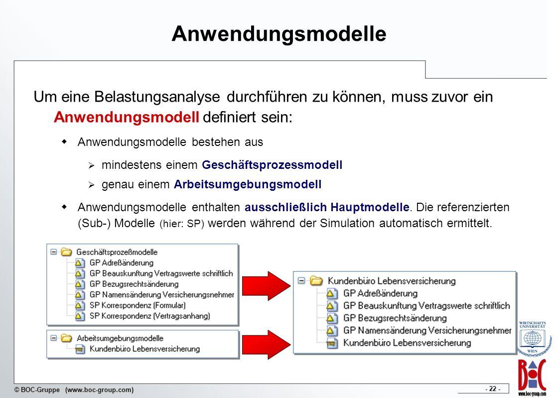 Anwendungsmodelle Um eine Belastungsanalyse durchführen zu können, muss zuvor ein Anwendungsmodell definiert sein: