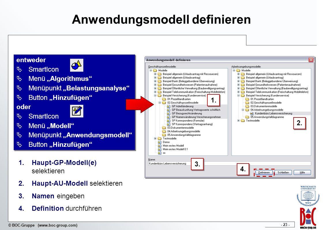 Anwendungsmodell definieren