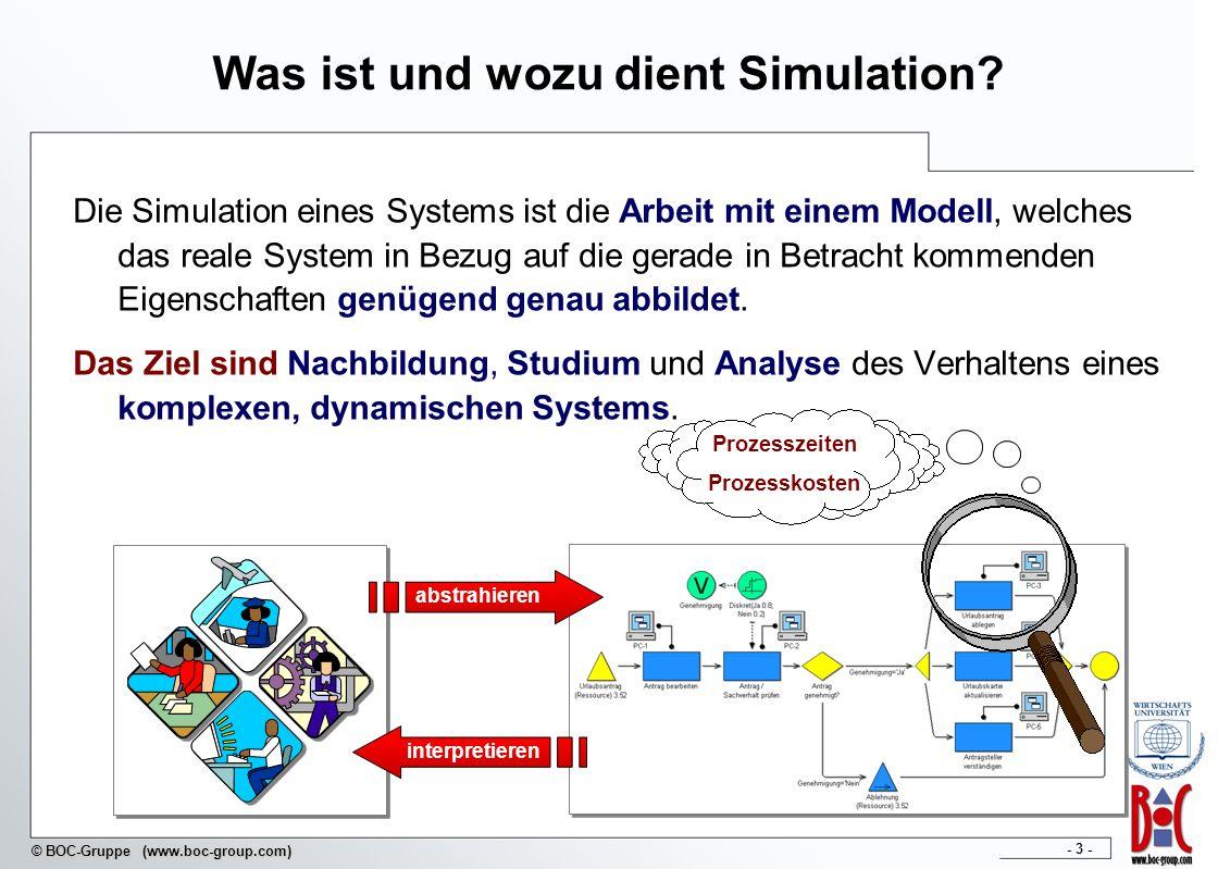 Was ist und wozu dient Simulation