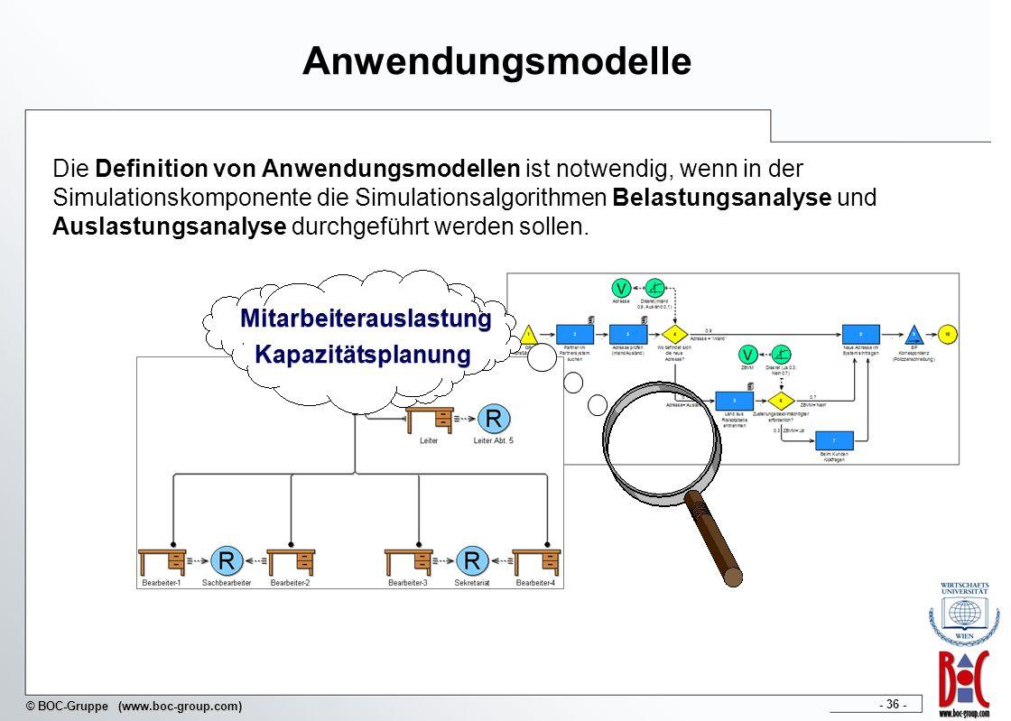 Anwendungsmodelle