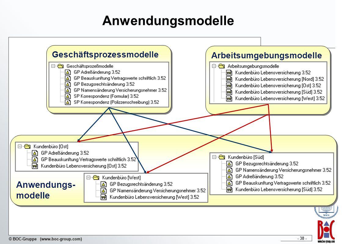 Anwendungsmodelle Anwendungs- modelle Geschäftsprozessmodelle