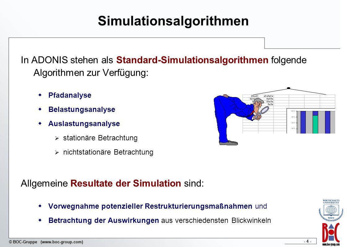 Simulationsalgorithmen