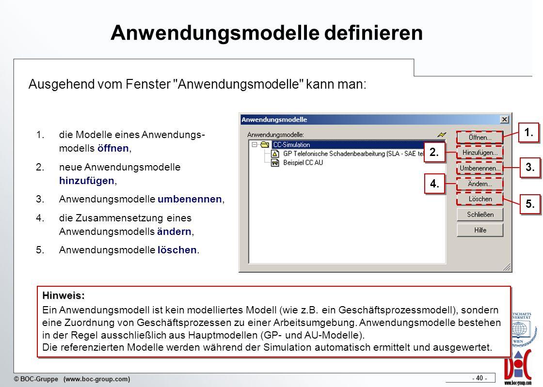 Anwendungsmodelle definieren