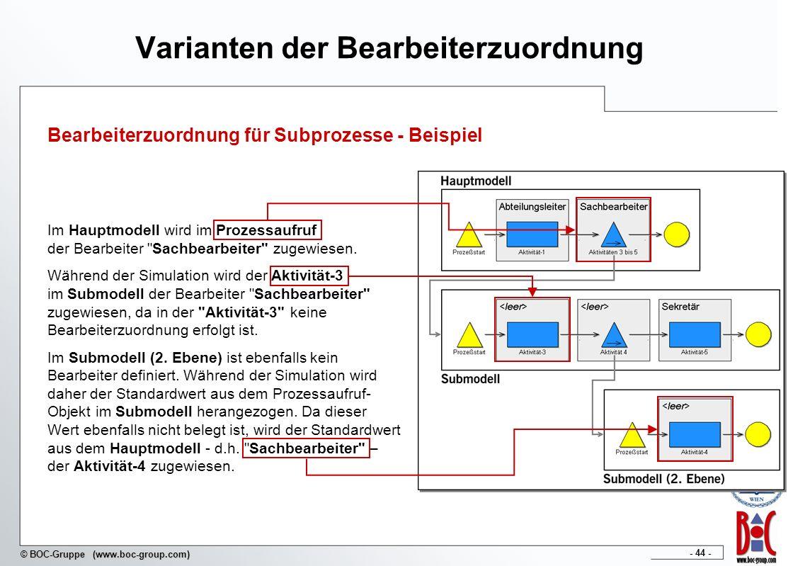 Varianten der Bearbeiterzuordnung