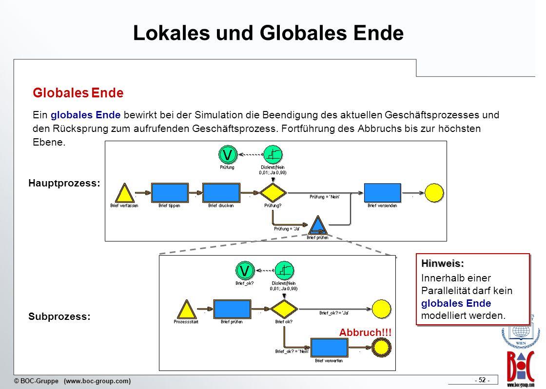 Lokales und Globales Ende