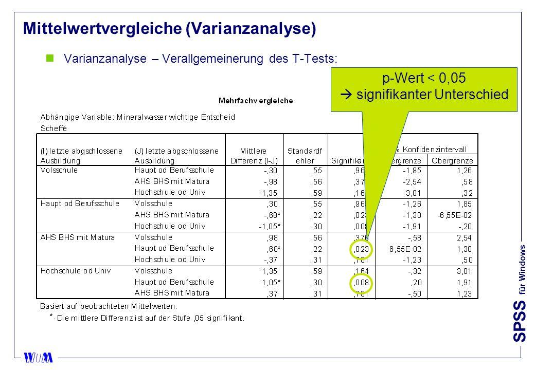 Mittelwertvergleiche (Varianzanalyse)