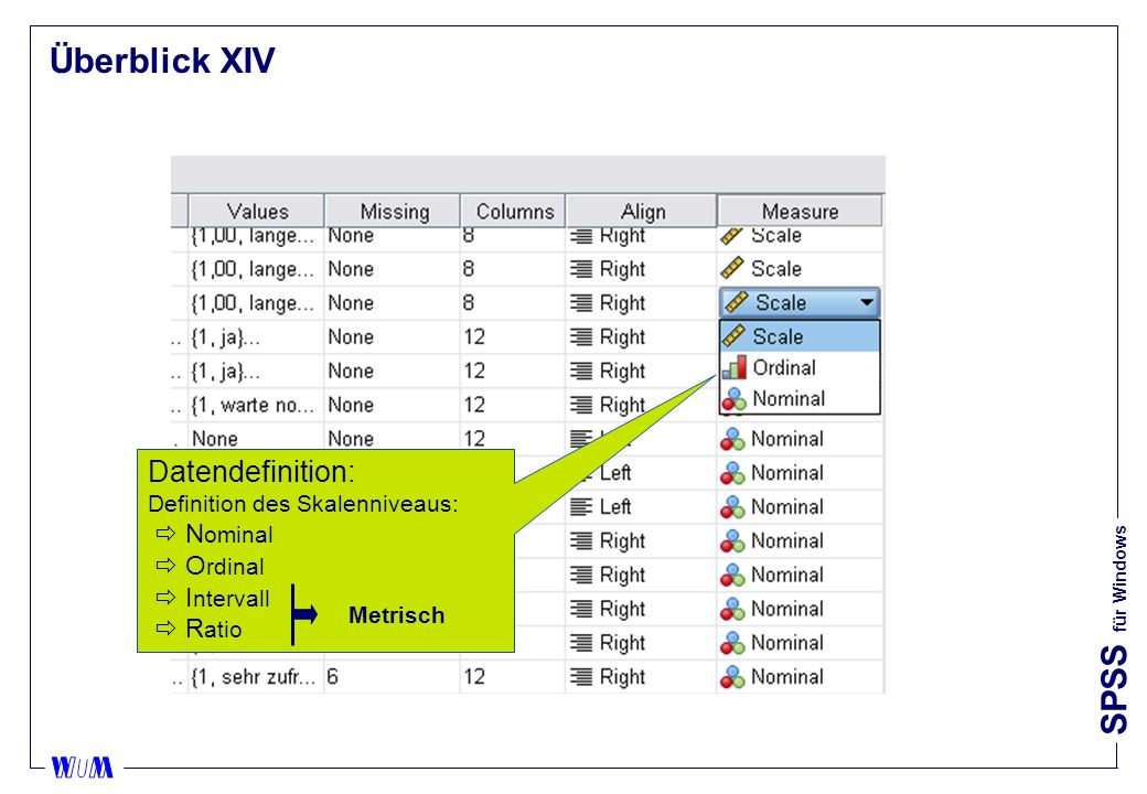 Überblick XIV Datendefinition: Definition des Skalenniveaus:  Nominal