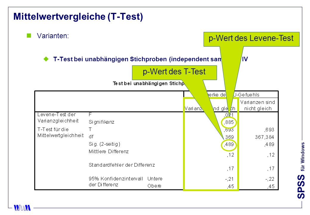 Mittelwertvergleiche (T-Test)