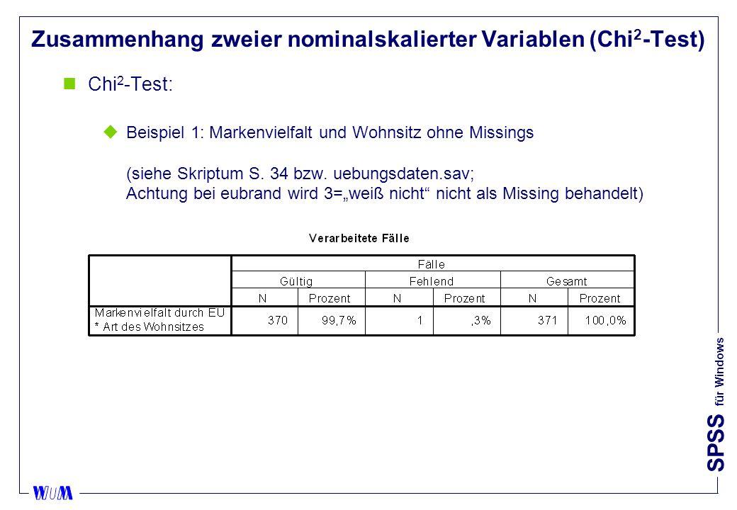 Zusammenhang zweier nominalskalierter Variablen (Chi2-Test)