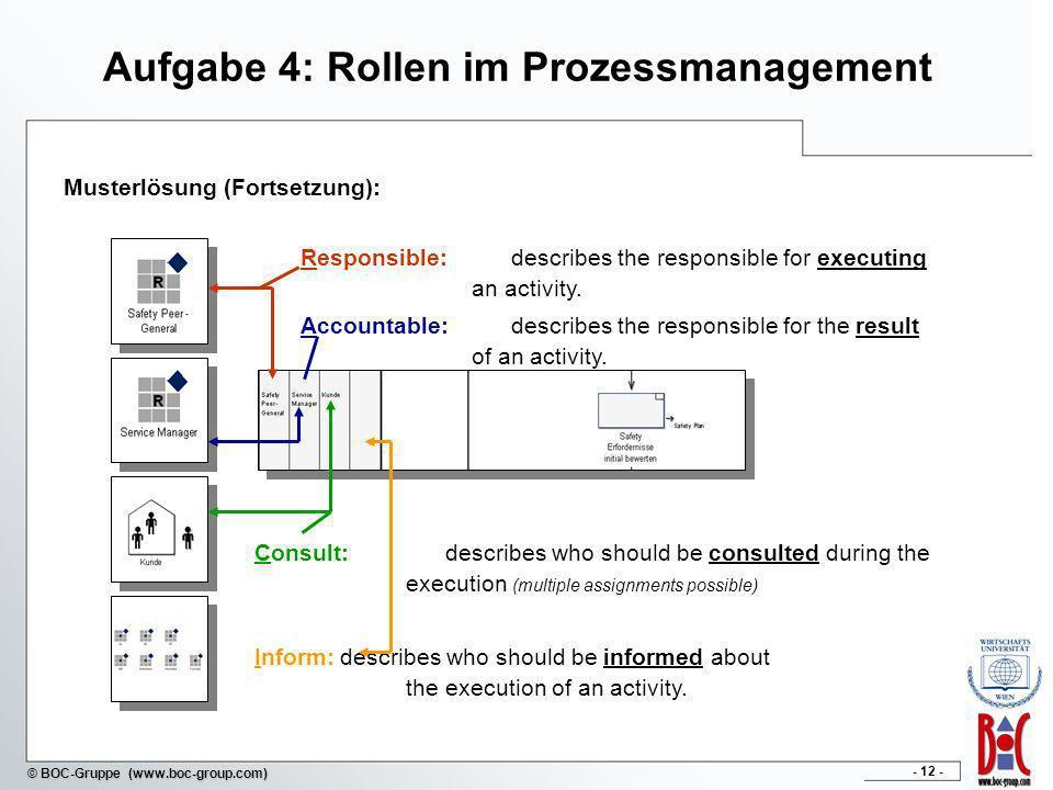 Aufgabe 4: Rollen im Prozessmanagement