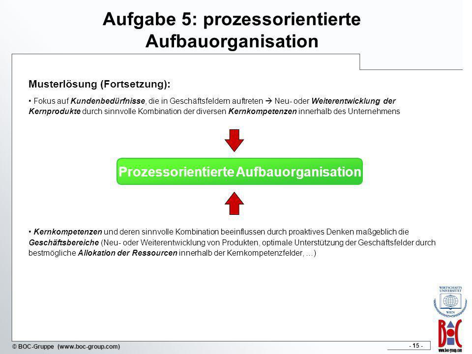 Aufgabe 5: prozessorientierte Aufbauorganisation