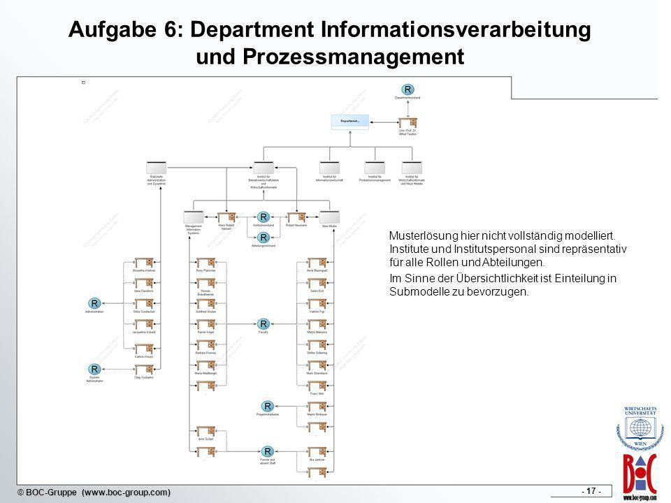 Aufgabe 6: Department Informationsverarbeitung und Prozessmanagement